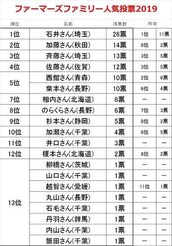 人気投票2019.jpg